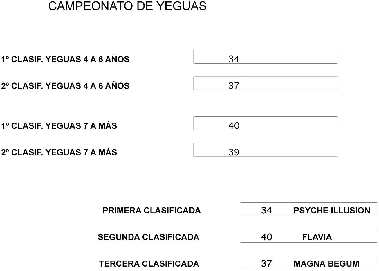 PUNTUACIONESfinals.xls